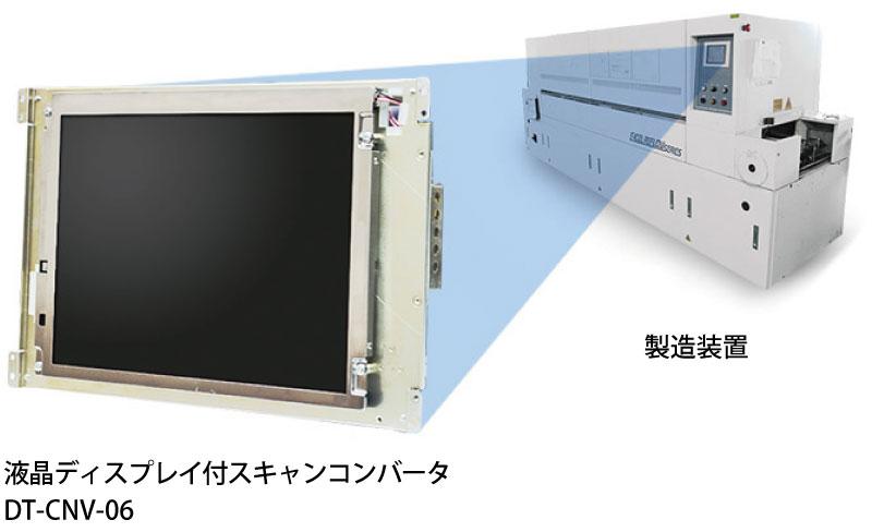 液晶ディスプレイ付きスキャンコンバータ製品イメージ