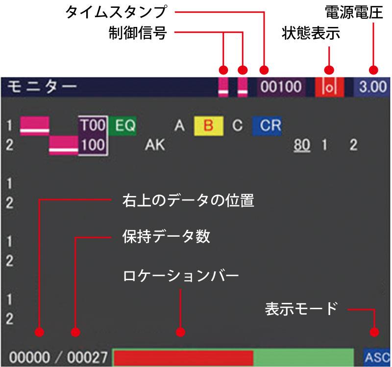 シリアルモニター製品イメージ
